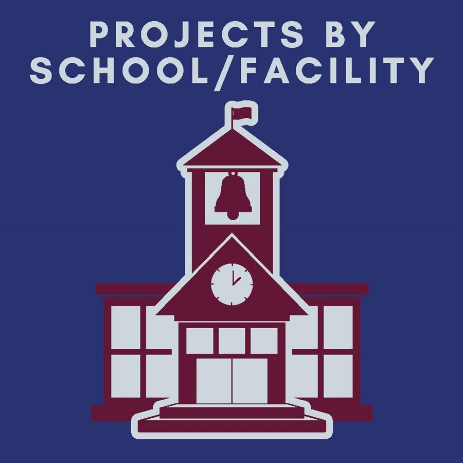 Projects by School/Facility